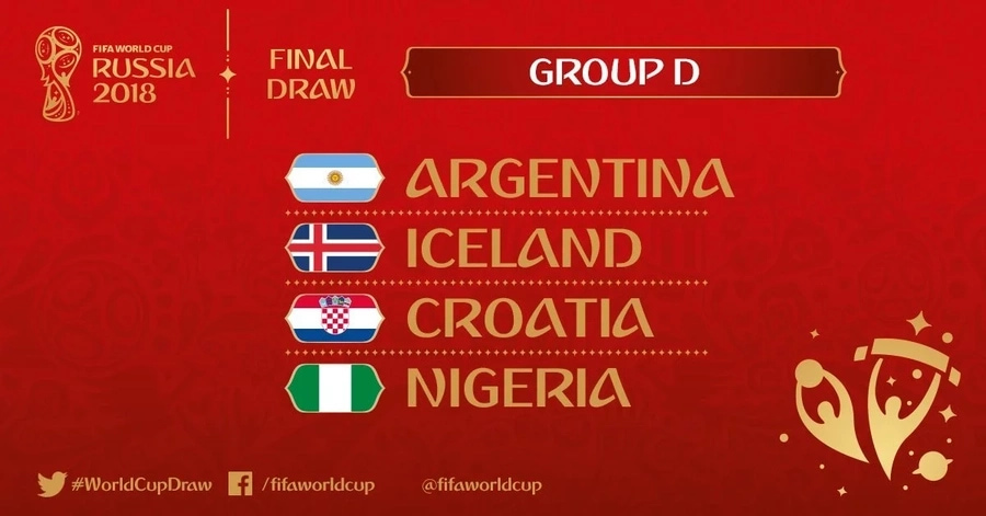 Listing of FIFA World Cup 2018 Group D